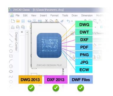 DWG/DXF 2013とDWFファイルをサポート