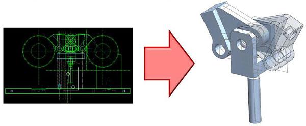 組図を利用したトップダウン設計機能