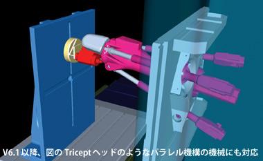 マシンシミュレーション(機械動作)
