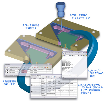 NCマシンプロービング(機上計測)