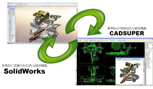 CADSUPER連携 for SolidWorks 主な特長