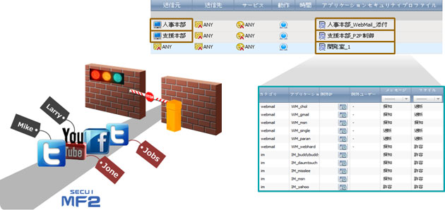 Application Control(アプリケーションコントロール)